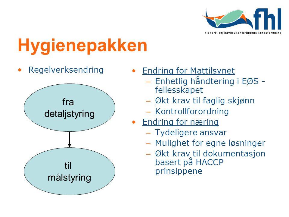 Hygienepakken Regelverksendring Endring for Mattilsynet – Enhetlig håndtering i EØS - fellesskapet – Økt krav til faglig skjønn – Kontrollforordning E