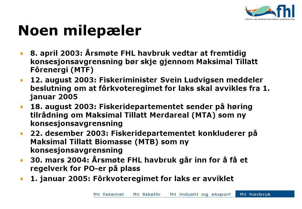 Markedsregulering vs produksjonsregulering Markeds- og produksjonsregulering har vært tema på årsmøtene i Norske Fiskeoppdretteres Forening/FHL havbruk ved flere anledninger Vesensforskjell på en regulering med sikte på å styre tilførselen til et marked og produksjonsregulering av eksempelvis miljø- eller arealhensyn.