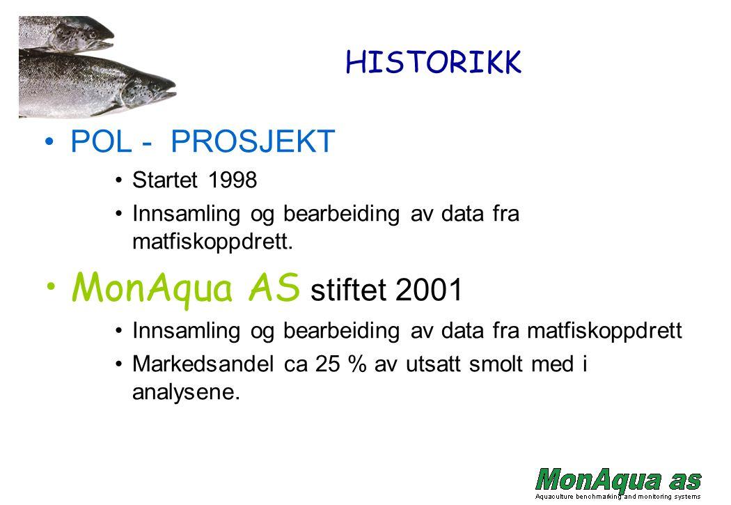 HISTORIKK POL - PROSJEKT Startet 1998 Innsamling og bearbeiding av data fra matfiskoppdrett. MonAqua AS stiftet 2001 Innsamling og bearbeiding av data