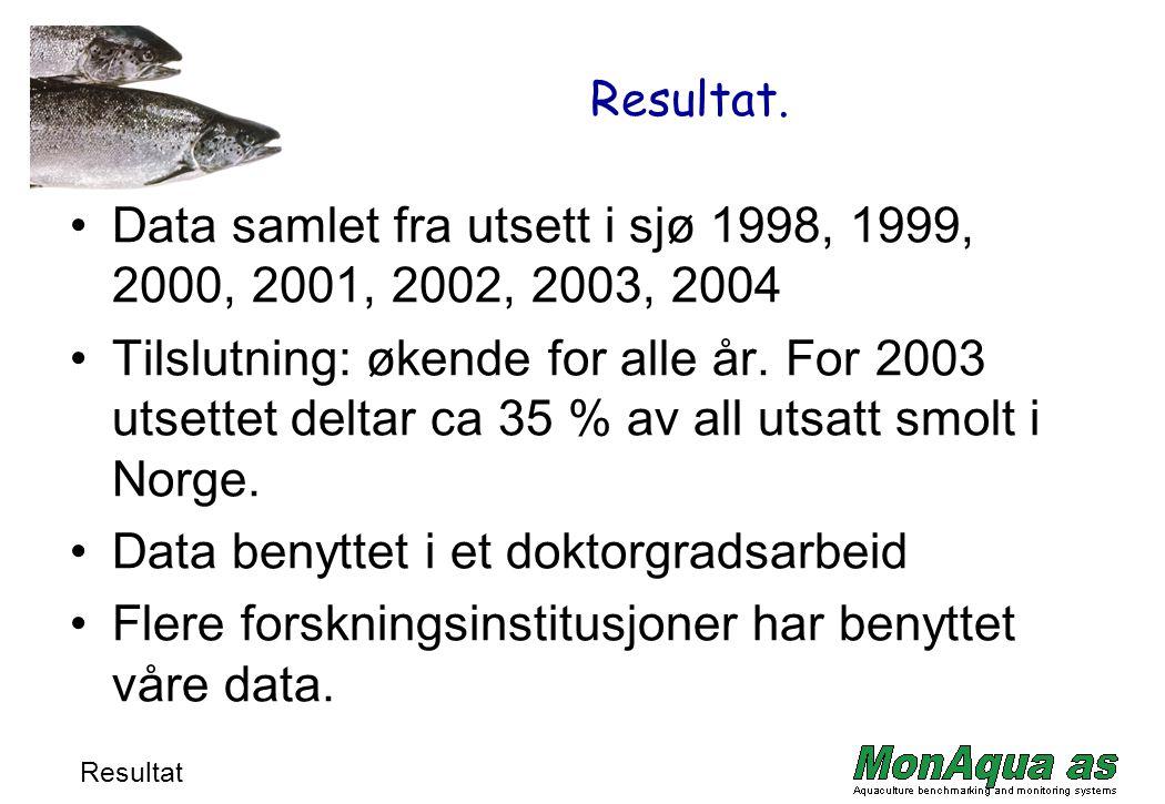 Resultat. Data samlet fra utsett i sjø 1998, 1999, 2000, 2001, 2002, 2003, 2004 Tilslutning: økende for alle år. For 2003 utsettet deltar ca 35 % av a