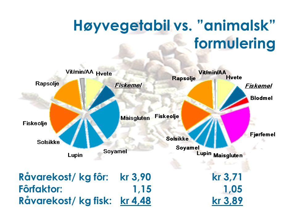 """Høyvegetabil vs. """"animalsk"""" formulering kr 3,71 1,05 kr 3,89 Råvarekost/ kg fôr: kr 3,90 Fôrfaktor: 1,15 Råvarekost/ kg fisk: kr 4,48"""
