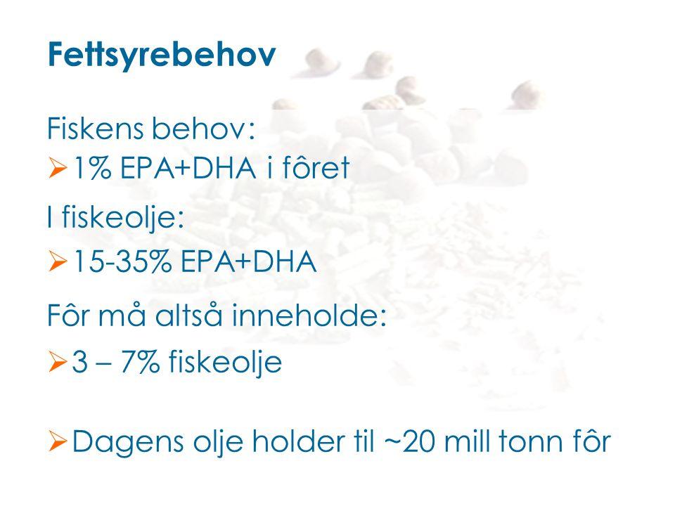 Fiskens behov:  1% EPA+DHA i fôret I fiskeolje:  15-35% EPA+DHA Fôr må altså inneholde:  3 – 7% fiskeolje  Dagens olje holder til ~20 mill tonn fô