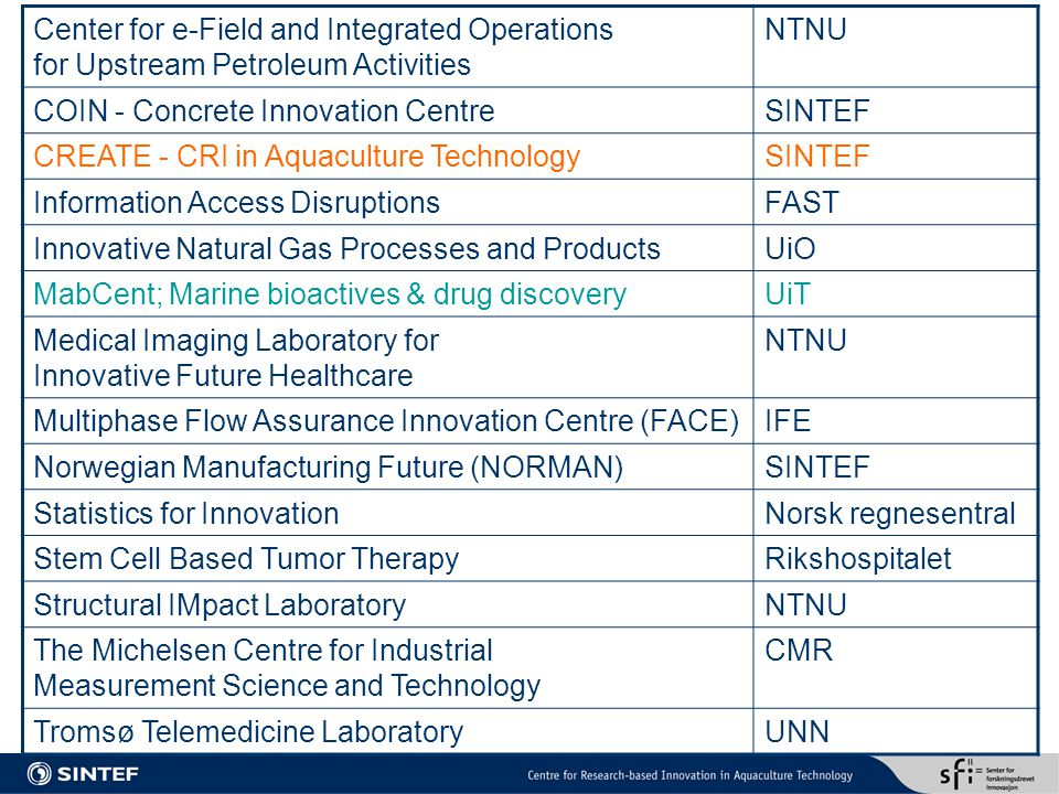 Center for e-Field and Integrated Operations for Upstream Petroleum Activities NTNU COIN - Concrete Innovation CentreSINTEF CREATE - CRI in Aquaculture TechnologySINTEF Information Access DisruptionsFAST Innovative Natural Gas Processes and ProductsUiO MabCent; Marine bioactives & drug discoveryUiT Medical Imaging Laboratory for Innovative Future Healthcare NTNU Multiphase Flow Assurance Innovation Centre (FACE)IFE Norwegian Manufacturing Future (NORMAN)SINTEF Statistics for InnovationNorsk regnesentral Stem Cell Based Tumor TherapyRikshospitalet Structural IMpact LaboratoryNTNU The Michelsen Centre for Industrial Measurement Science and Technology CMR Tromsø Telemedicine LaboratoryUNN