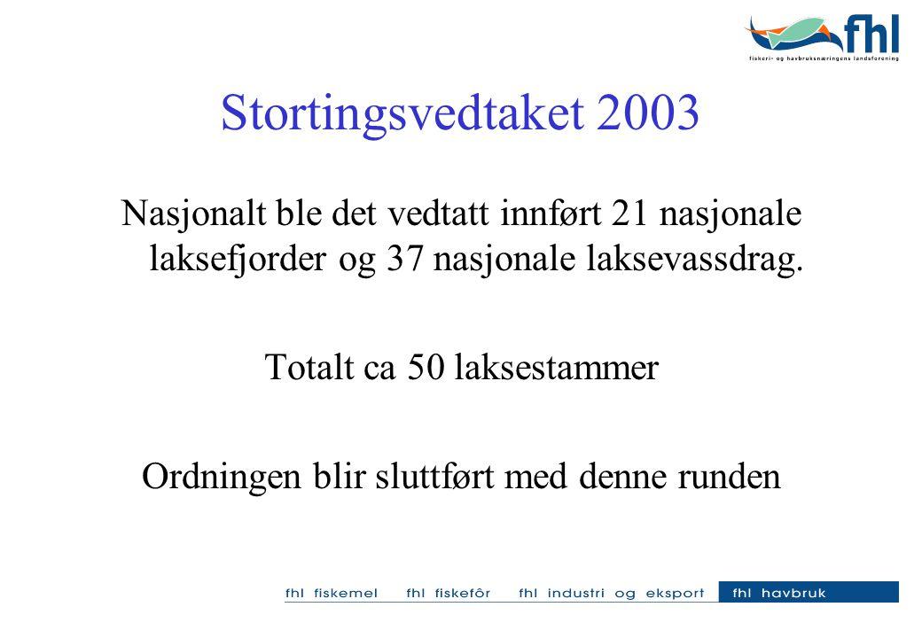 Stortingsvedtaket 2003 Nasjonalt ble det vedtatt innført 21 nasjonale laksefjorder og 37 nasjonale laksevassdrag. Totalt ca 50 laksestammer Ordningen