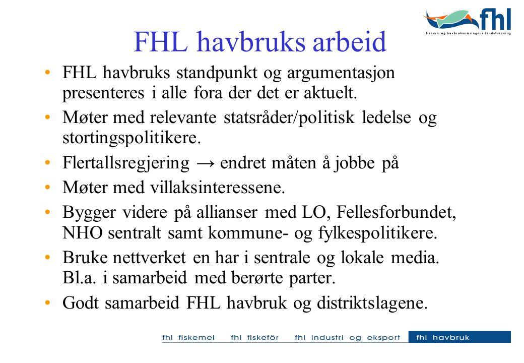 FHL havbruks arbeid FHL havbruks standpunkt og argumentasjon presenteres i alle fora der det er aktuelt. Møter med relevante statsråder/politisk ledel