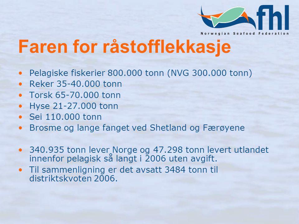 Faren for råstofflekkasje Pelagiske fiskerier 800.000 tonn (NVG 300.000 tonn) Reker 35-40.000 tonn Torsk 65-70.000 tonn Hyse 21-27.000 tonn Sei 110.000 tonn Brosme og lange fanget ved Shetland og Færøyene 340.935 tonn lever Norge og 47.298 tonn levert utlandet innenfor pelagisk så langt i 2006 uten avgift.