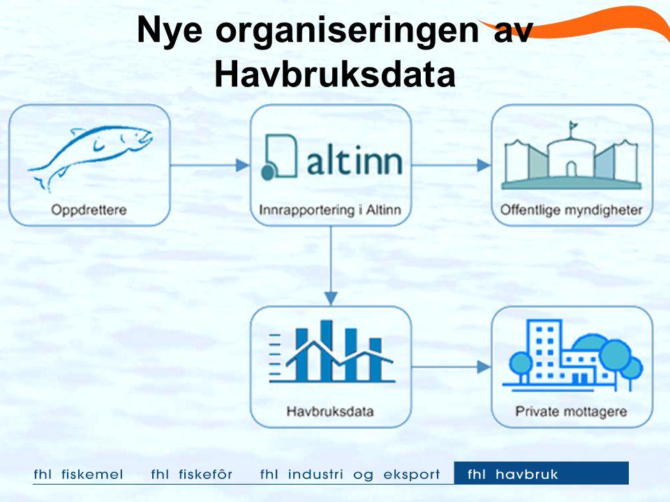 Nye organiseringen av Havbruksdata