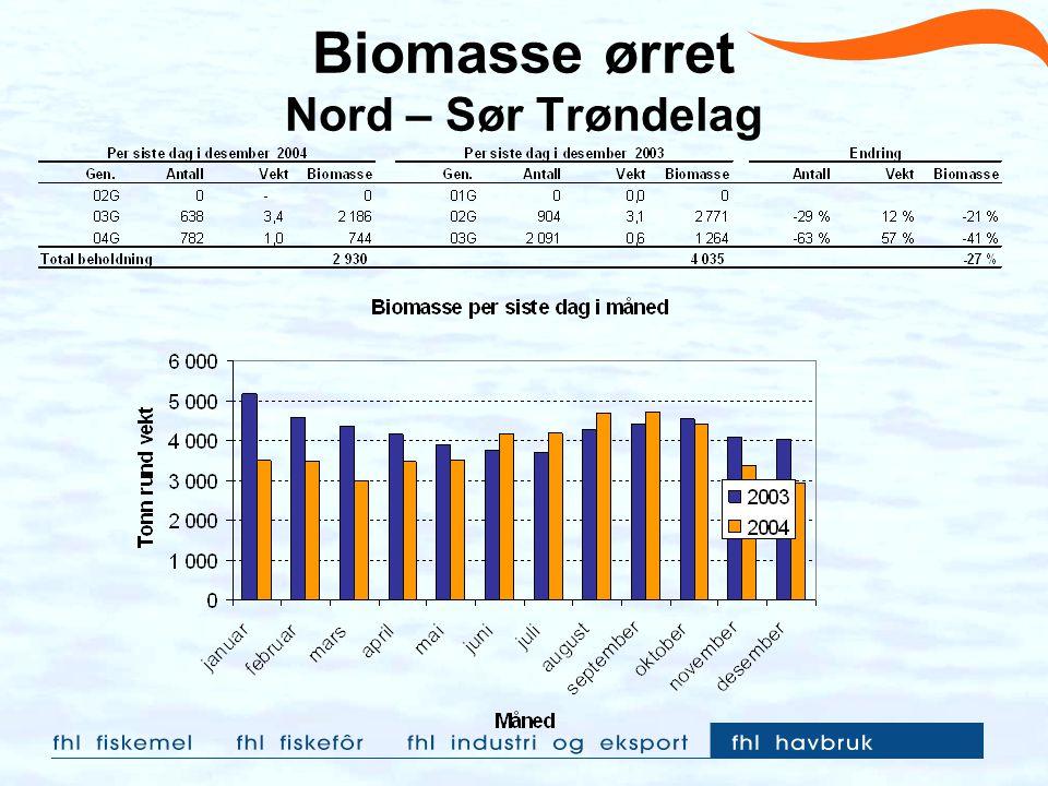 Biomasse ørret Nord – Sør Trøndelag