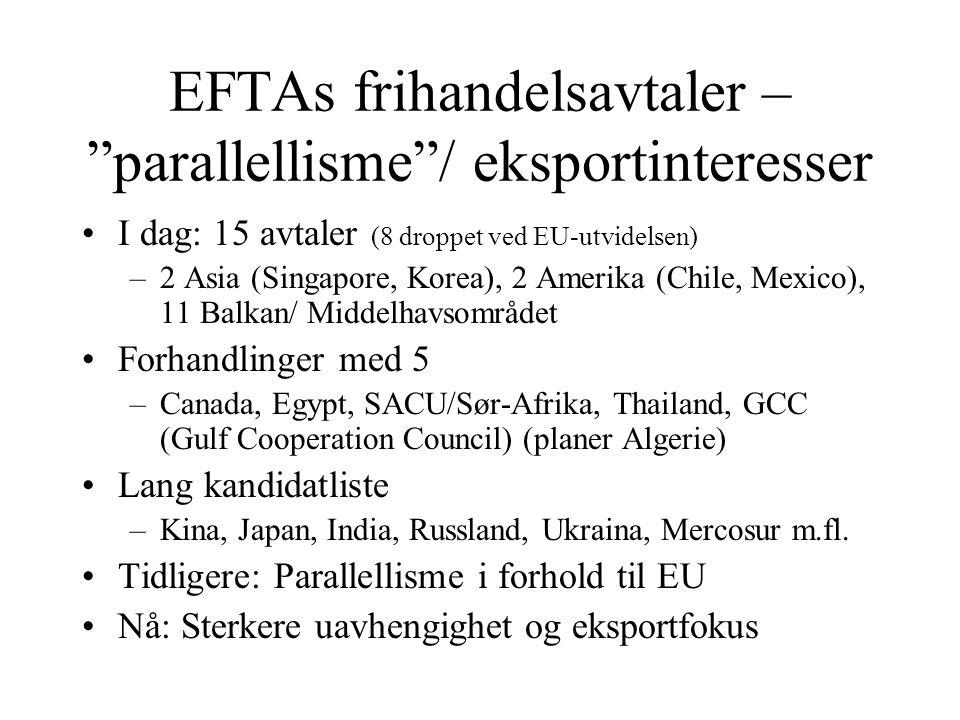 """EFTAs frihandelsavtaler – """"parallellisme""""/ eksportinteresser I dag: 15 avtaler (8 droppet ved EU-utvidelsen) –2 Asia (Singapore, Korea), 2 Amerika (Ch"""
