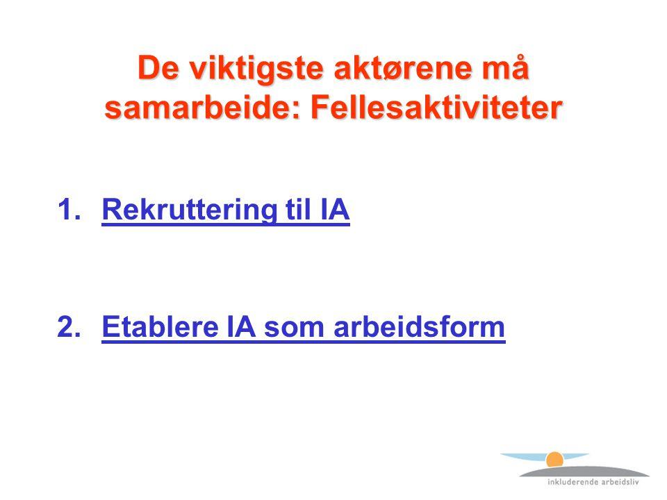 De viktigste aktørene må samarbeide: Fellesaktiviteter 1.Rekruttering til IA 2.Etablere IA som arbeidsform