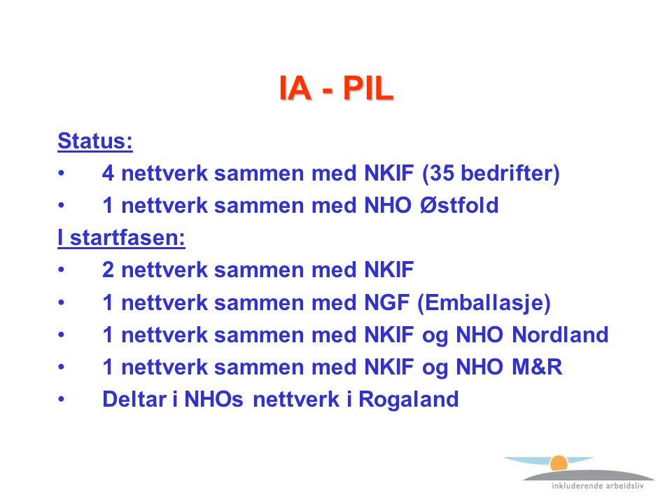 IA - PIL Status: 4 nettverk sammen med NKIF (35 bedrifter) 1 nettverk sammen med NHO Østfold I startfasen: 2 nettverk sammen med NKIF 1 nettverk sammen med NGF (Emballasje) 1 nettverk sammen med NKIF og NHO Nordland 1 nettverk sammen med NKIF og NHO M&R Deltar i NHOs nettverk i Rogaland