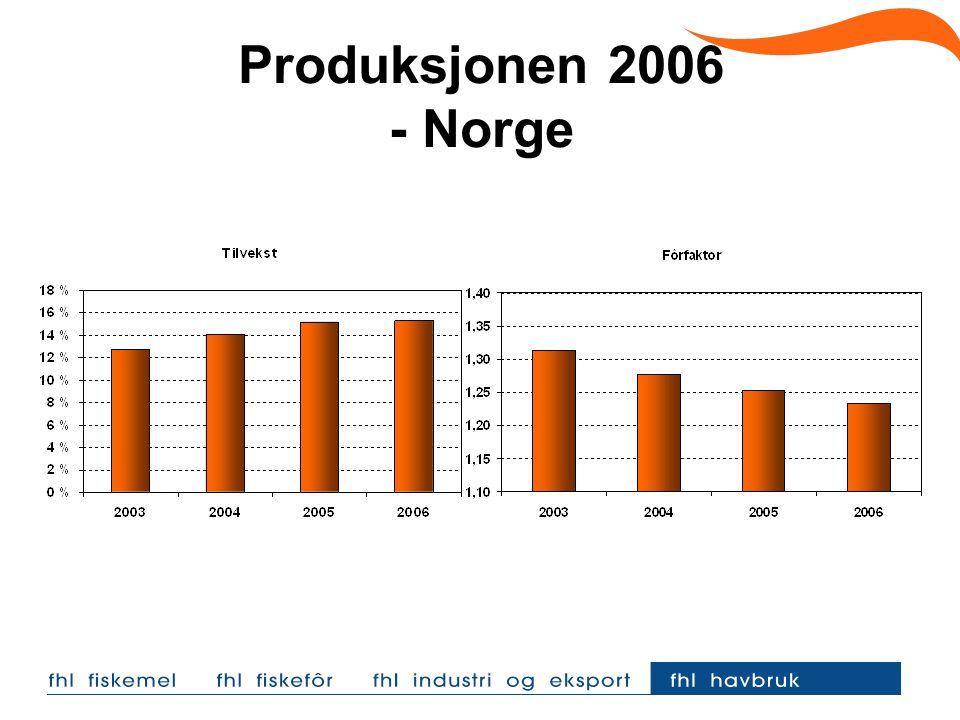 Produksjonen 2006 - Norge