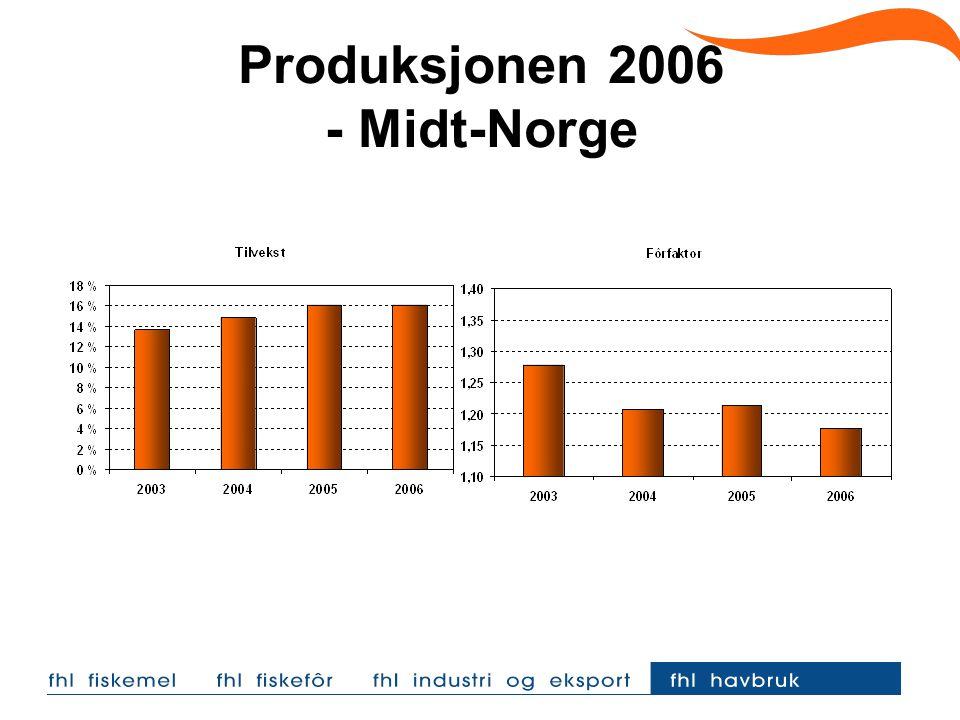 Prisutvikling Gjennomsnittlig FHL pris: – 2006: 31,28 – 2005: 25,35 – 2004: 21,61 Så langt i år: 27,21
