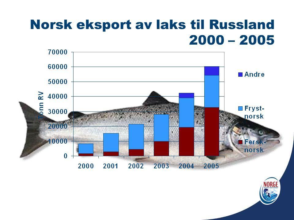 Norsk eksport av laks til Russland 2000 – 2005