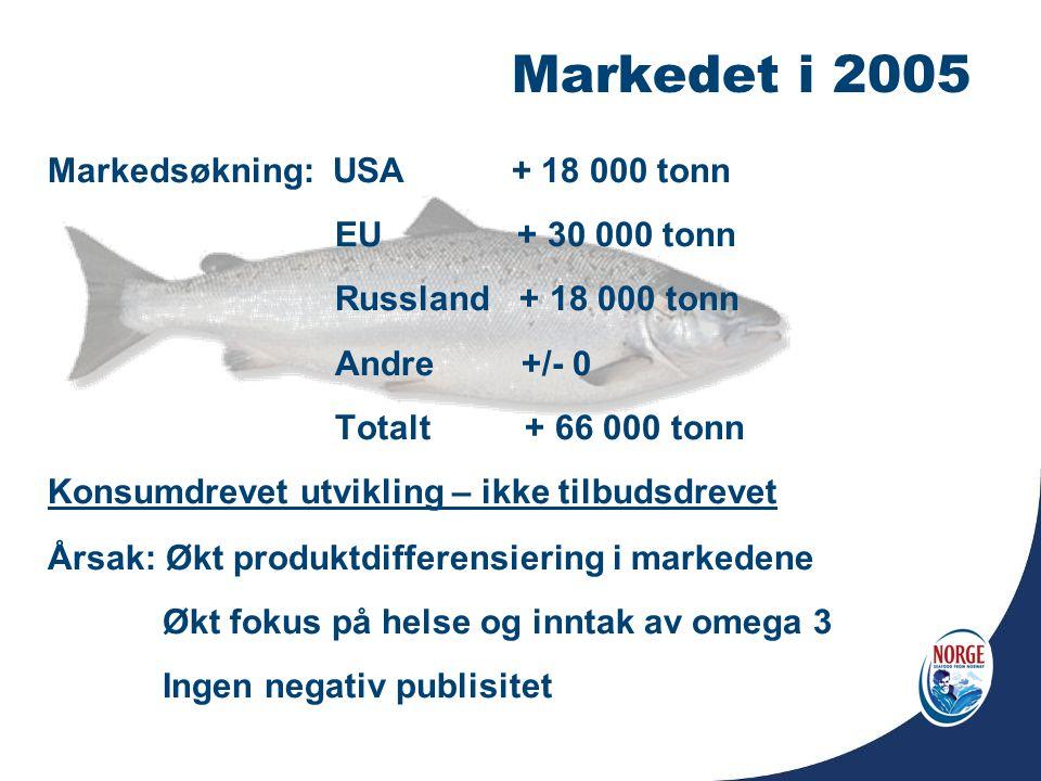 Markedet i 2005 Markedsøkning: USA + 18 000 tonn EU + 30 000 tonn Russland + 18 000 tonn Andre +/- 0 Totalt + 66 000 tonn Konsumdrevet utvikling – ikk
