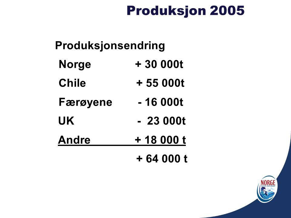 Produksjon 2005 Produksjonsendring Norge + 30 000t Chile + 55 000t Færøyene - 16 000t UK - 23 000t Andre + 18 000 t + 64 000 t