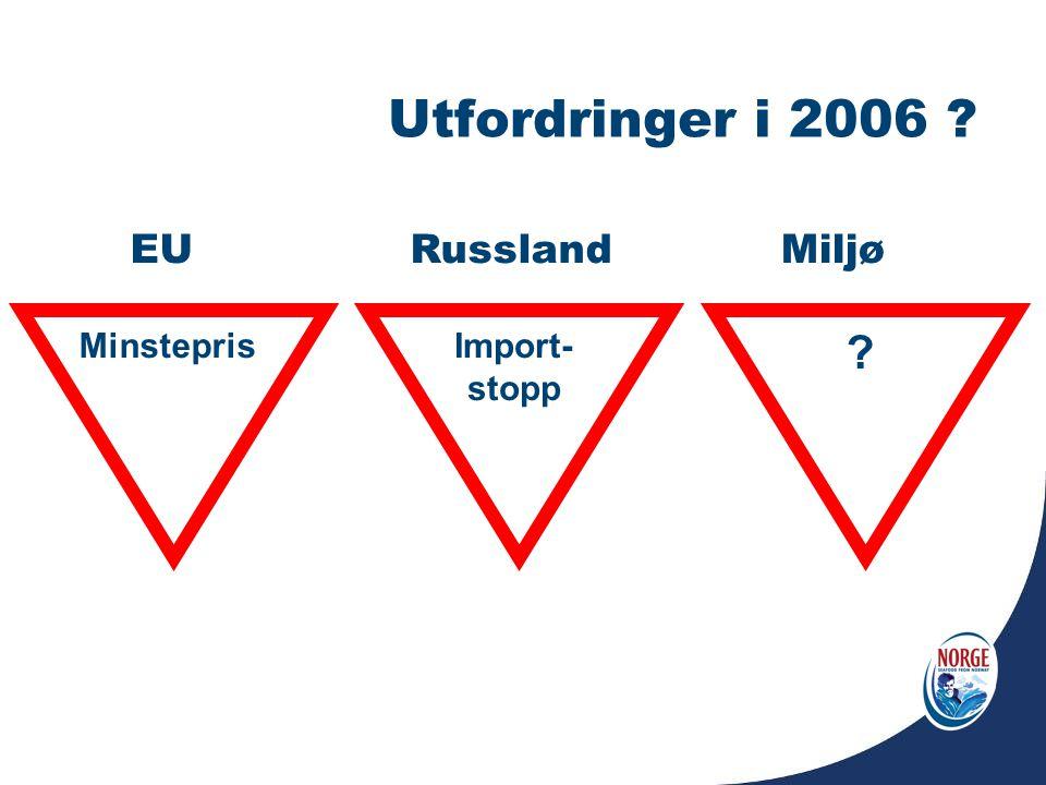 Utfordringer i 2006 ? Minstepris EU Import- stopp Russland ? Miljø