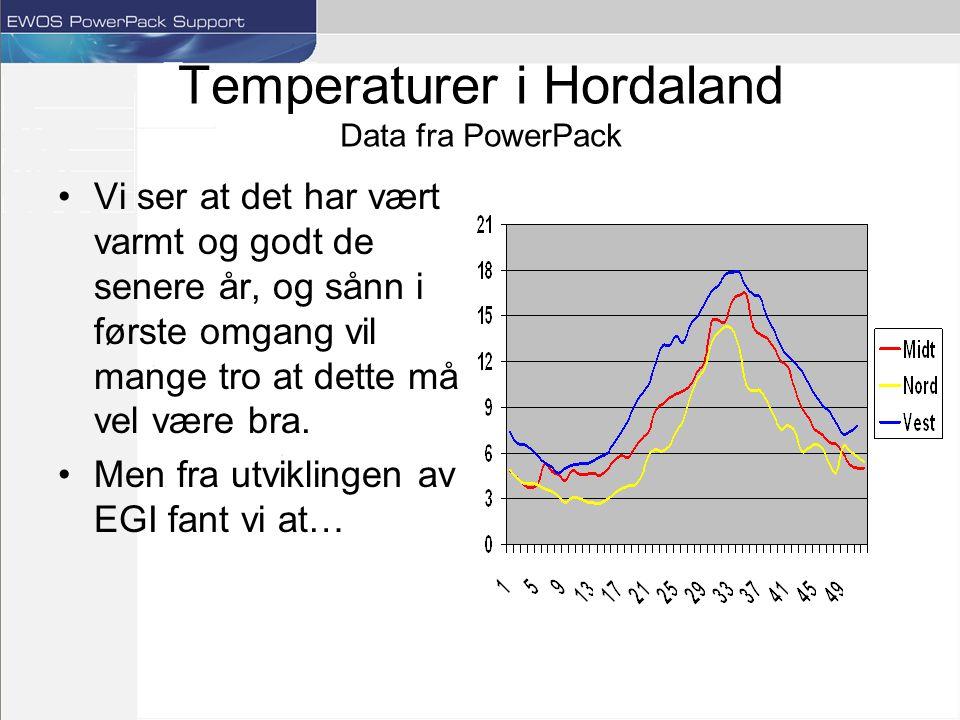 Temperaturer i Hordaland Data fra PowerPack Vi ser at det har vært varmt og godt de senere år, og sånn i første omgang vil mange tro at dette må vel være bra.