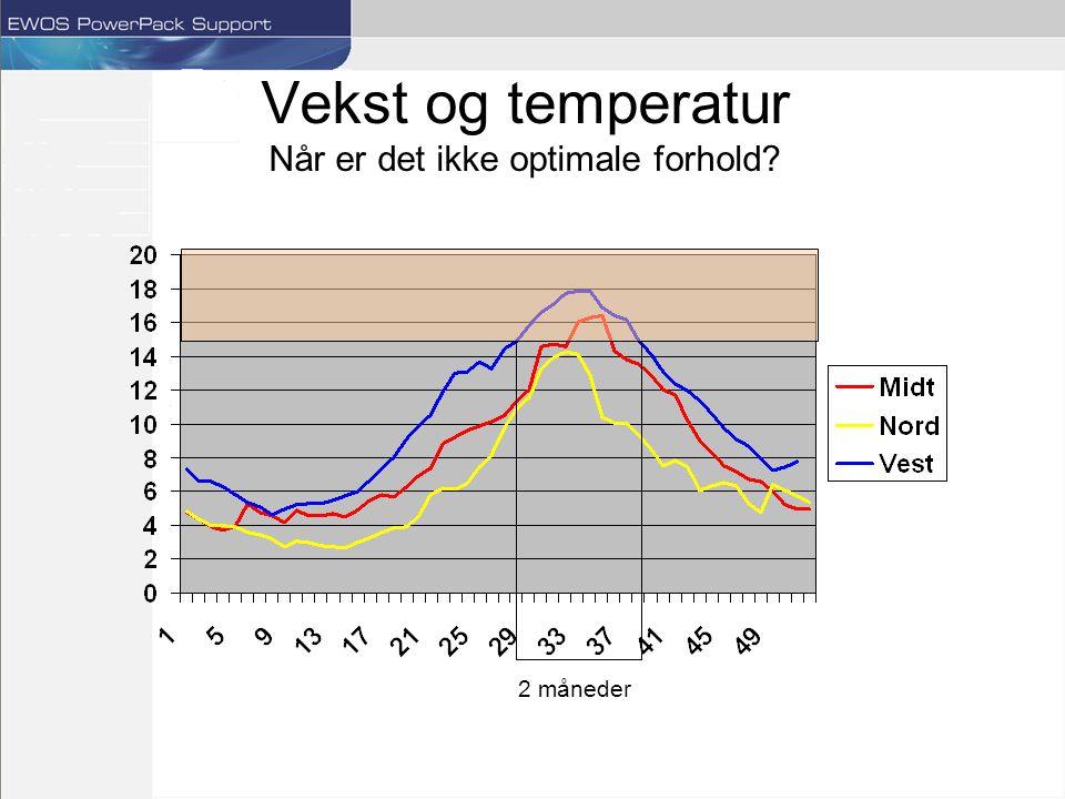 Vekst og temperatur Når er det ikke optimale forhold? 2 måneder