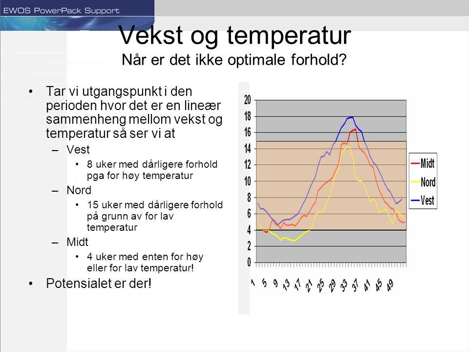 Vekst og temperatur Når er det ikke optimale forhold.