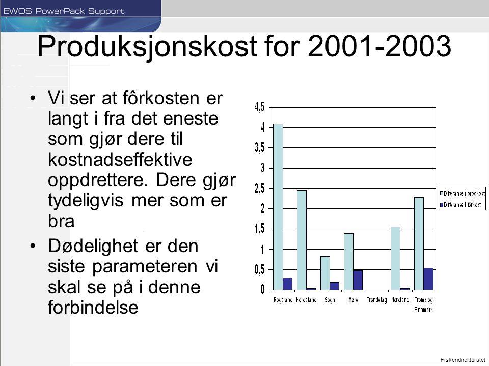 Produksjonskost for 2001-2003 Vi ser at fôrkosten er langt i fra det eneste som gjør dere til kostnadseffektive oppdrettere.