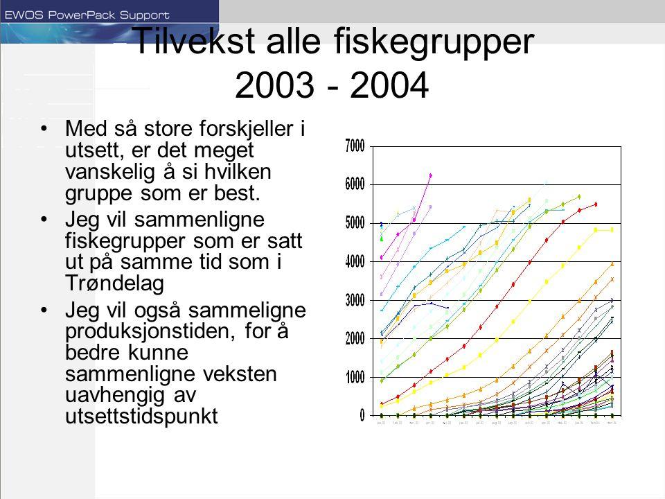 Tilvekst alle fiskegrupper 2003 - 2004 Med så store forskjeller i utsett, er det meget vanskelig å si hvilken gruppe som er best.