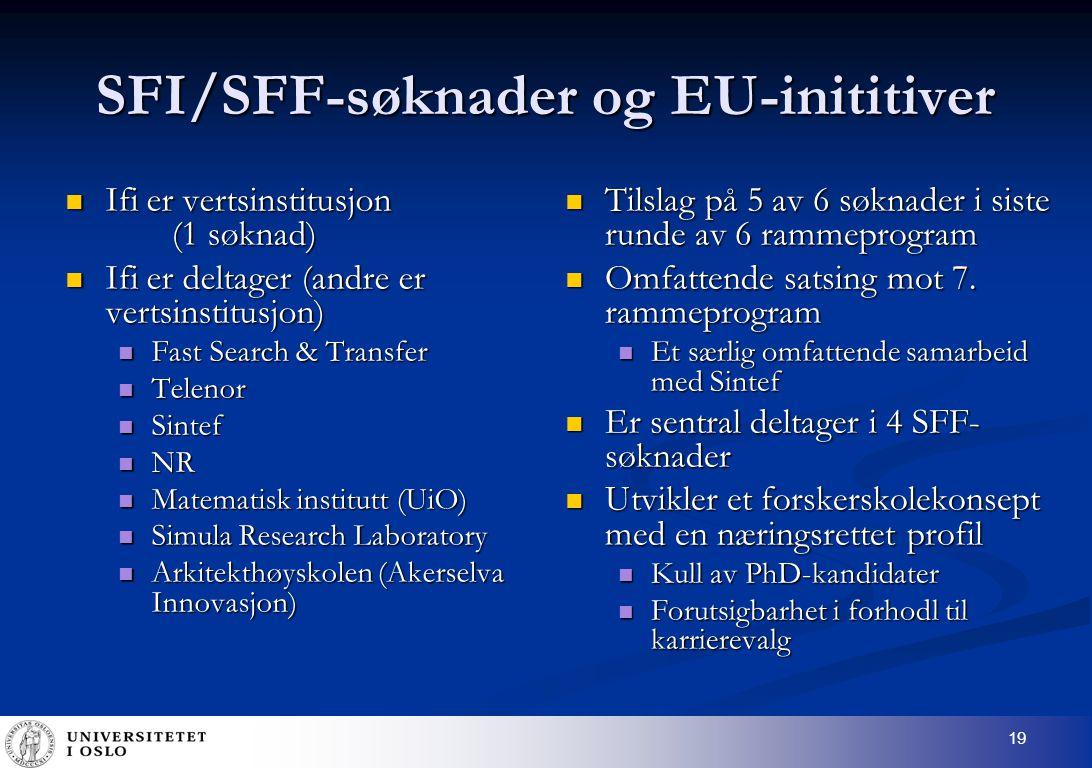 19 SFI/SFF-søknader og EU-inititiver Ifi er vertsinstitusjon (1 søknad) Ifi er vertsinstitusjon (1 søknad) Ifi er deltager (andre er vertsinstitusjon) Ifi er deltager (andre er vertsinstitusjon) Fast Search & Transfer Fast Search & Transfer Telenor Telenor Sintef Sintef NR NR Matematisk institutt (UiO) Matematisk institutt (UiO) Simula Research Laboratory Simula Research Laboratory Arkitekthøyskolen (Akerselva Innovasjon) Arkitekthøyskolen (Akerselva Innovasjon) Tilslag på 5 av 6 søknader i siste runde av 6 rammeprogram Omfattende satsing mot 7.
