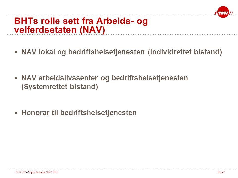 03.05.07 – Vigdis Solheim, NAV NDUSide 2 BHTs rolle sett fra Arbeids- og velferdsetaten (NAV)  NAV lokal og bedriftshelsetjenesten (Individrettet bis