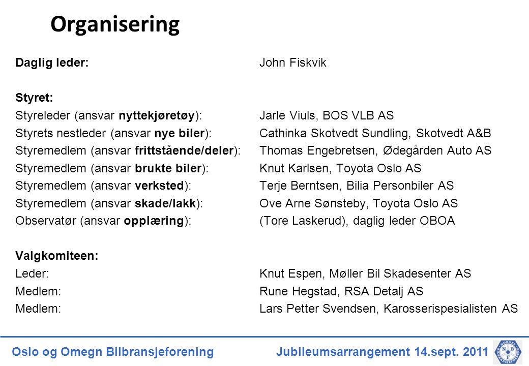 Oslo og Omegn Bilbransjeforening Jubileumsarrangement 14.sept. 2011 Daglig leder:John Fiskvik Styret: Styreleder (ansvar nyttekjøretøy): Jarle Viuls,