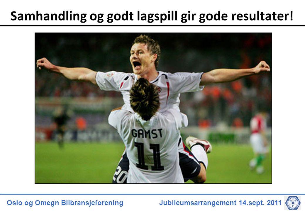 Oslo og Omegn Bilbransjeforening Jubileumsarrangement 14.sept. 2011 Samhandling og godt lagspill gir gode resultater!
