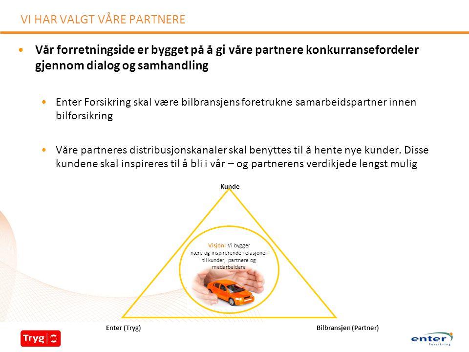 Vår forretningside er bygget på å gi våre partnere konkurransefordeler gjennom dialog og samhandling Enter Forsikring skal være bilbransjens foretrukne samarbeidspartner innen bilforsikring Våre partneres distribusjonskanaler skal benyttes til å hente nye kunder.