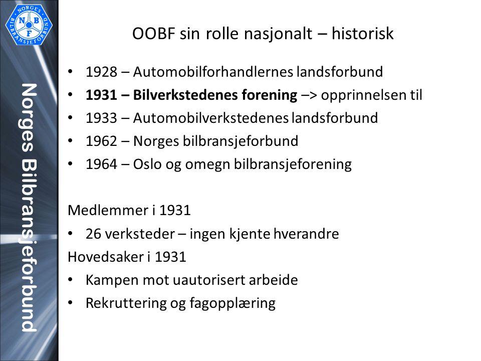 Norges Bilbransjeforbund OOBF sin rolle nasjonalt – historisk 1928 – Automobilforhandlernes landsforbund 1931 – Bilverkstedenes forening –> opprinnels