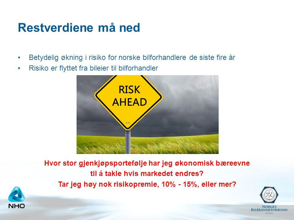 Restverdiene må ned Betydelig økning i risiko for norske bilforhandlere de siste fire år Risiko er flyttet fra bileier til bilforhandler Hvor stor gje