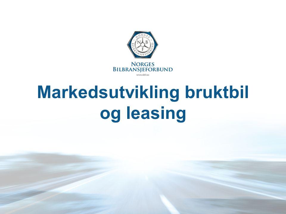 Markedsutvikling bruktbil og leasing