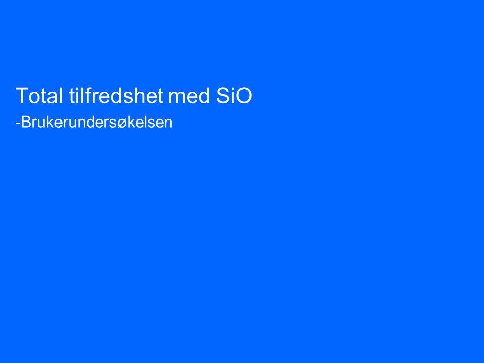 10 Total tilfredshet med SiO -Brukerundersøkelsen