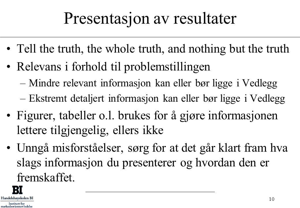 10 Presentasjon av resultater Tell the truth, the whole truth, and nothing but the truth Relevans i forhold til problemstillingen –Mindre relevant inf