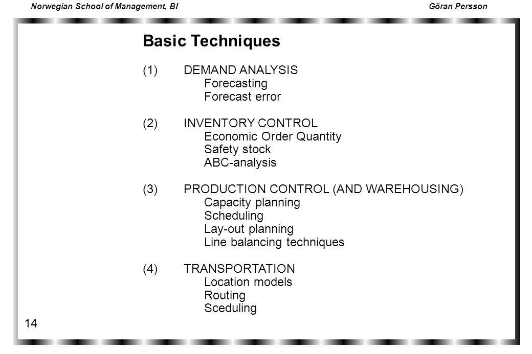 Norwegian School of Management, BI Göran Persson 14 Basic Techniques (1)DEMAND ANALYSIS Forecasting Forecast error (2)INVENTORY CONTROL Economic Order