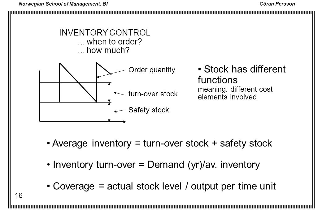 Norwegian School of Management, BI Göran Persson 16 INVENTORY CONTROL... when to order?... how much? Order quantity turn-over stock Safety stock Stock