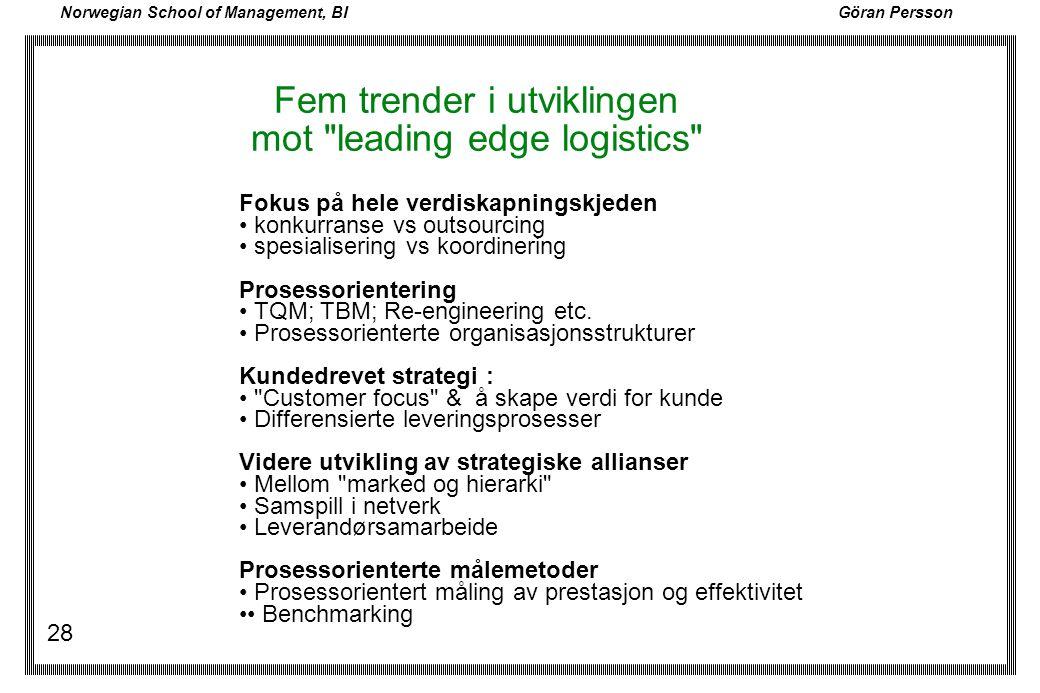Norwegian School of Management, BI Göran Persson 28 Fem trender i utviklingen mot