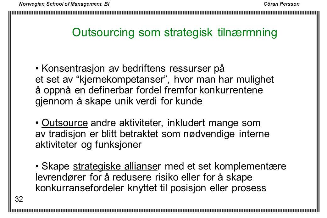 """Norwegian School of Management, BI Göran Persson 32 Outsourcing som strategisk tilnærmning Konsentrasjon av bedriftens ressurser på et set av """"kjernek"""