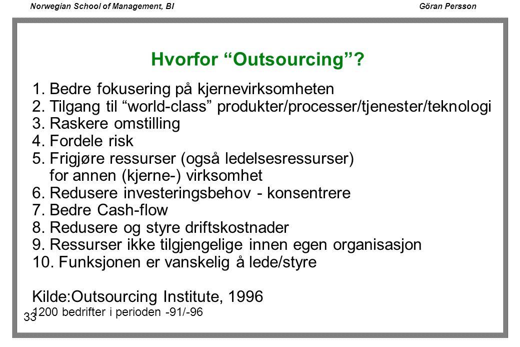 """Norwegian School of Management, BI Göran Persson 33 Hvorfor """"Outsourcing""""? 1. Bedre fokusering på kjernevirksomheten 2. Tilgang til """"world-class"""" prod"""