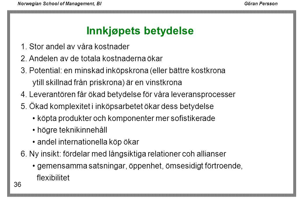 Norwegian School of Management, BI Göran Persson 36 1. Stor andel av våra kostnader 2. Andelen av de totala kostnaderna ökar 3. Potential: en minskad