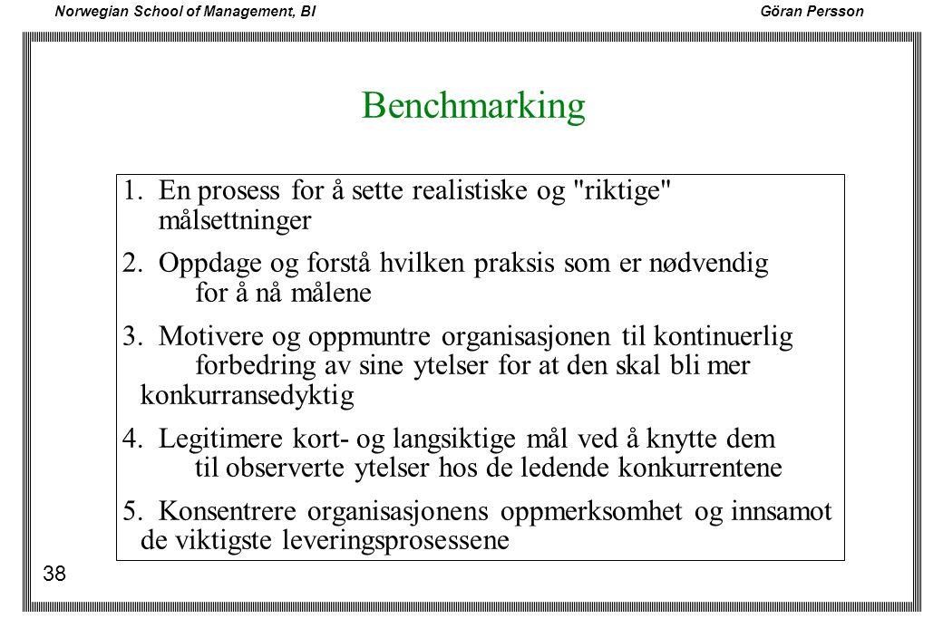 Norwegian School of Management, BI Göran Persson 38 Benchmarking 1. En prosess for å sette realistiske og