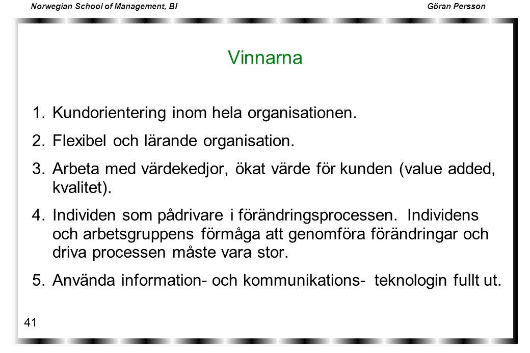 Norwegian School of Management, BI Göran Persson 41 Vinnarna 1.Kundorientering inom hela organisationen. 2.Flexibel och lärande organisation. 3.Arbeta