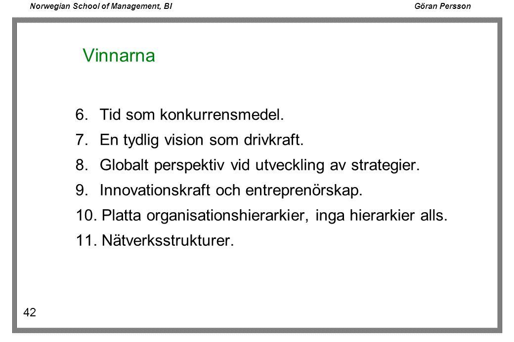 Norwegian School of Management, BI Göran Persson 42 Vinnarna 6. Tid som konkurrensmedel. 7. En tydlig vision som drivkraft. 8. Globalt perspektiv vid