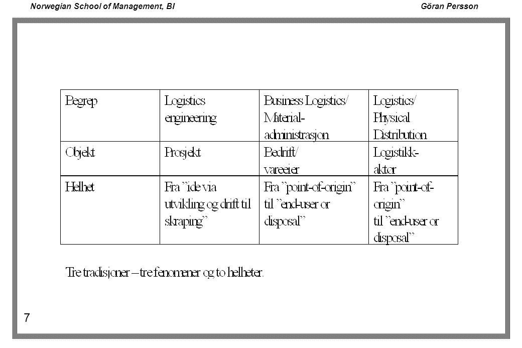 Norwegian School of Management, BI Göran Persson 7