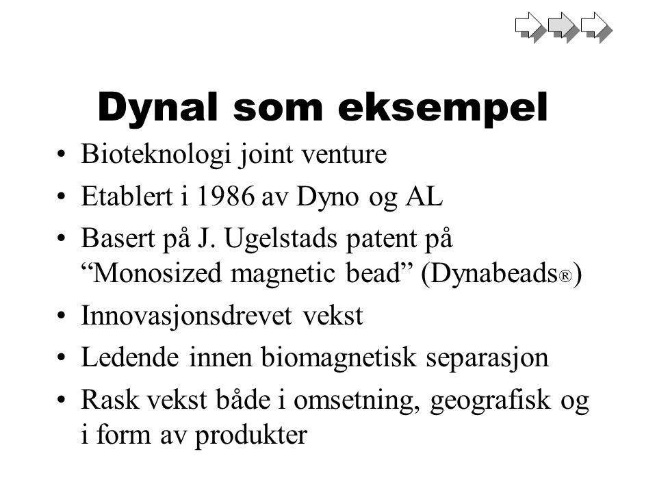 """Dynal som eksempel Bioteknologi joint venture Etablert i 1986 av Dyno og AL Basert på J. Ugelstads patent på """"Monosized magnetic bead"""" (Dynabeads ® )"""