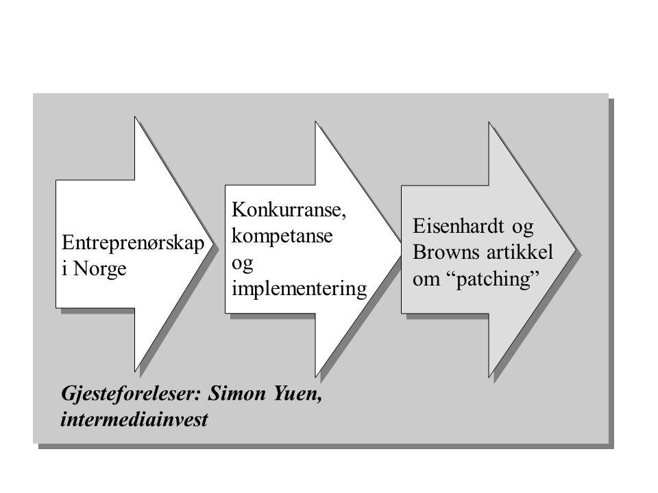"""Eisenhardt og Browns artikkel om """"patching"""" Konkurranse, kompetanse og implementering Gjesteforeleser: Simon Yuen, intermediainvest Entreprenørskap i"""