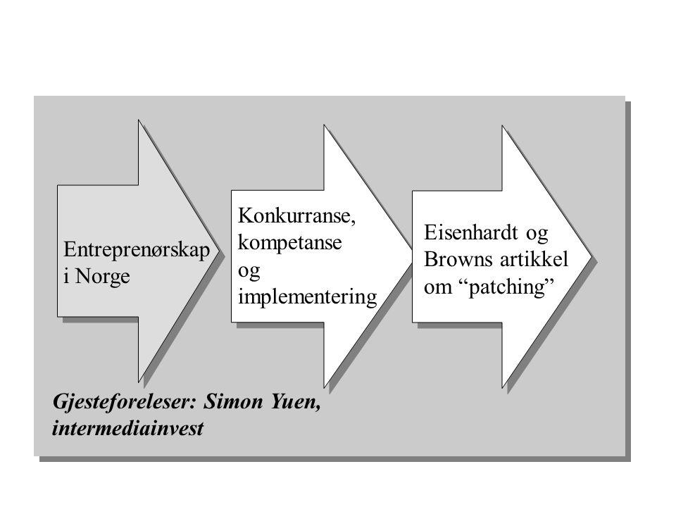 Eisenhardt og Browns artikkel om patching Konkurranse, kompetanse og implementering Gjesteforeleser: Simon Yuen, intermediainvest Entreprenørskap i Norge