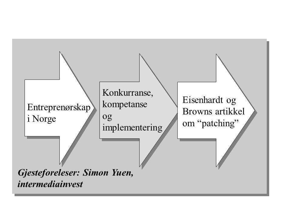 """Eisenhardt og Browns artikkel om """"patching"""" Konkurranse, kompetanse og implementering Entreprenørskap i Norge Gjesteforeleser: Simon Yuen, intermediai"""